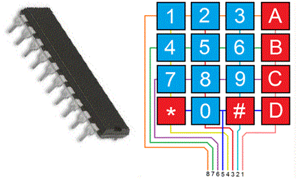 Keypad security with 8051 Microcontroller
