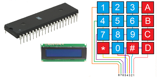KeyPad Interface with AT89C51 and LCD