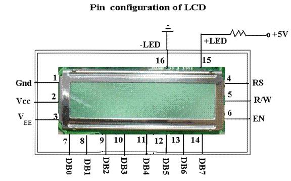 LCD Pinout