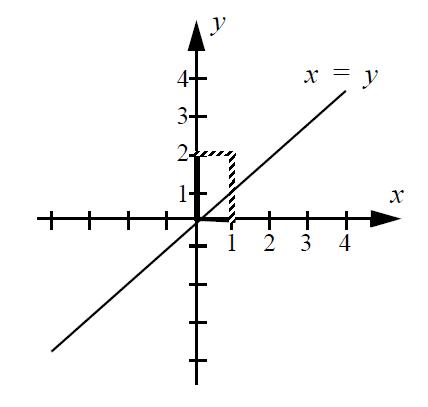 Problem-2 Solution
