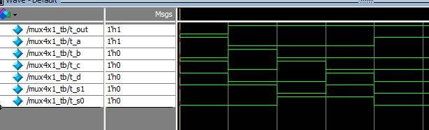 Design of 4×2 Multiplexer using 2×1 mux in Verilog   Brave Learn